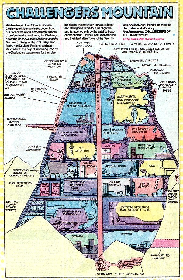 Esoteric Synaptic Events Comic Book Headquarters